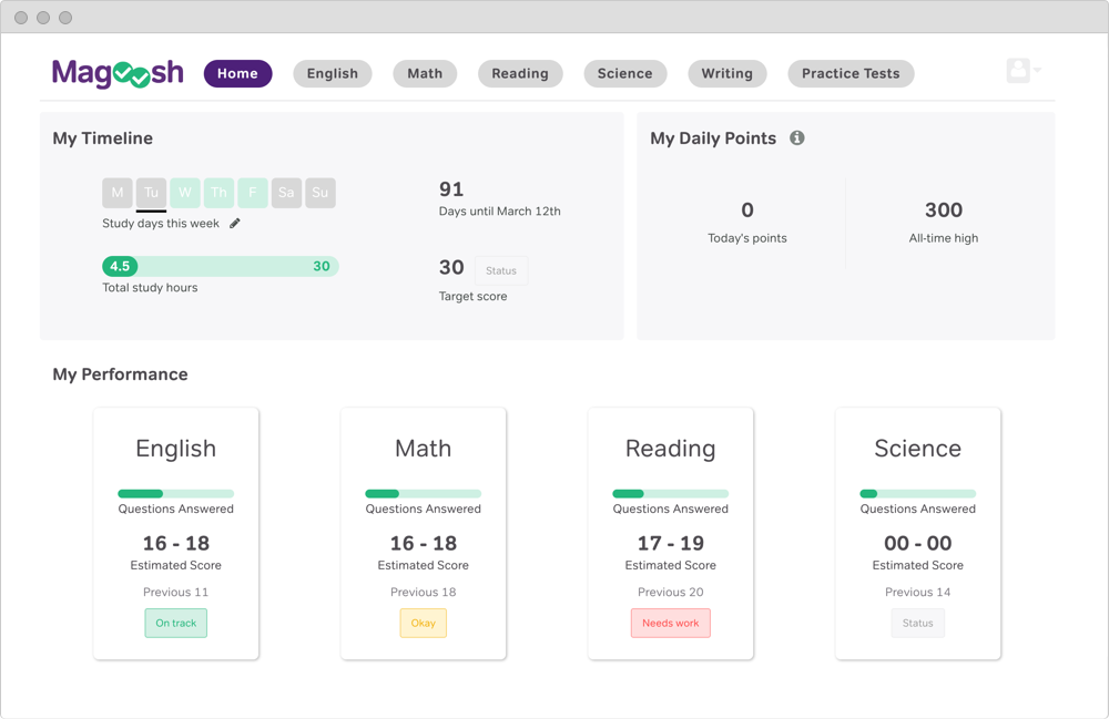 Magoosh ACT Prep - Dashboard