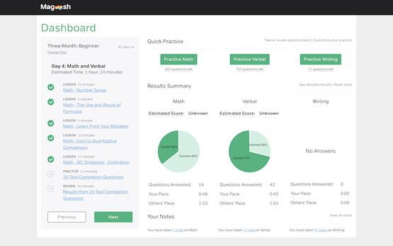 Screenshot of Magoosh dashboard